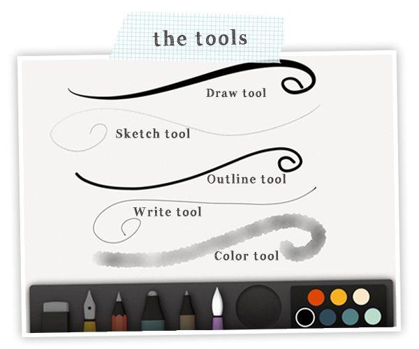 Tool Comparison Paper 53 | Damask Love Blog